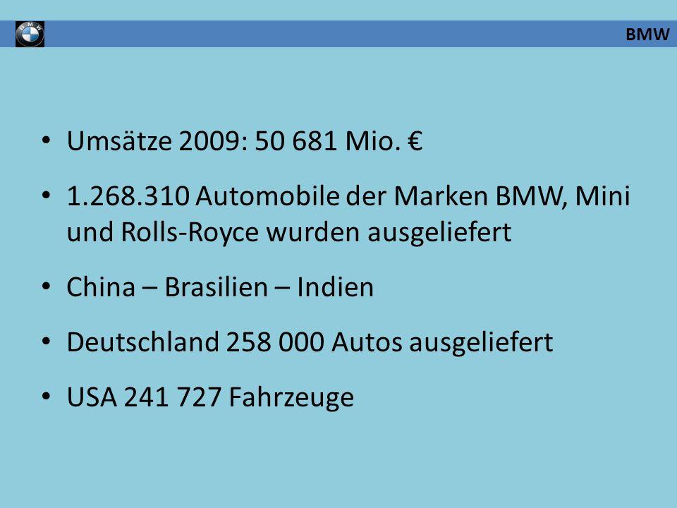 China – Brasilien – Indien Deutschland 258 000 Autos ausgeliefert