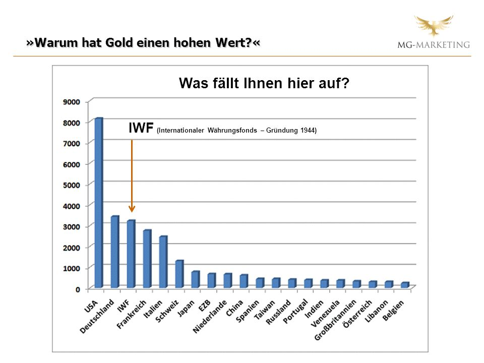 Was fällt Ihnen hier auf Goldreserven der Staaten in Tonnen!