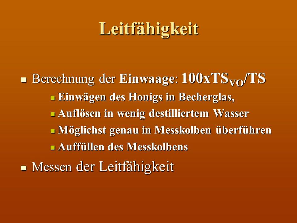 Leitfähigkeit Berechnung der Einwaage: 100xTSVO/TS