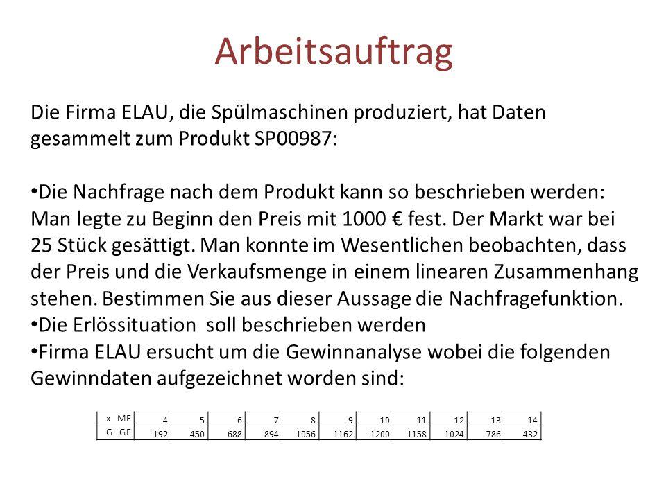 Arbeitsauftrag Die Firma ELAU, die Spülmaschinen produziert, hat Daten gesammelt zum Produkt SP00987: