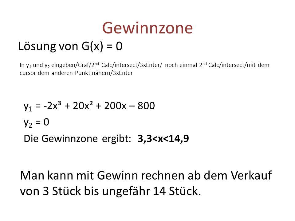 Gewinnzone Lösung von G(x) = 0