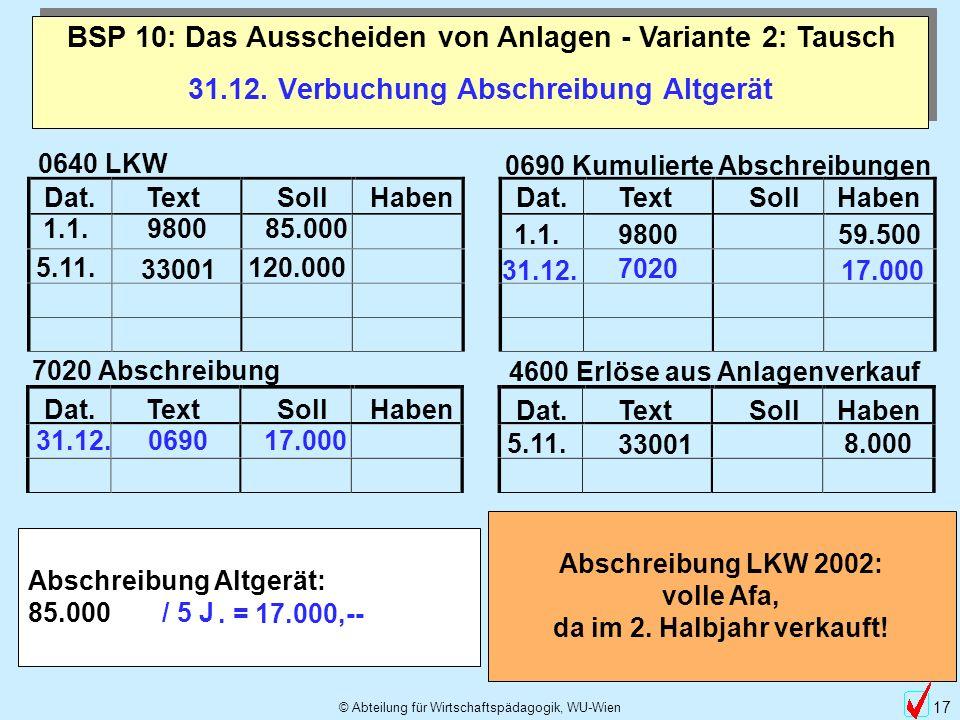 31.12. Verbuchung Abschreibung Altgerät