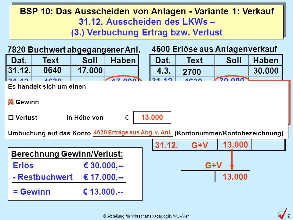 31.12. Ausscheiden des LKWs – (3.) Verbuchung Ertrag bzw. Verlust