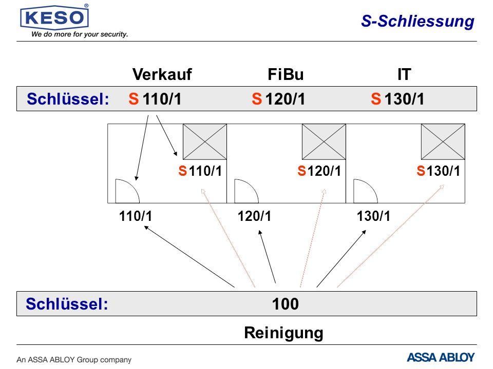 Verkauf FiBu IT Schlüssel: 110/1 S 120/1 S 130/1 S 100 Reinigung