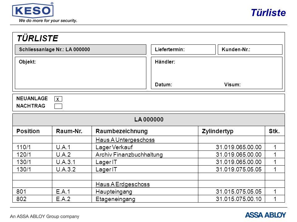 Türliste TÜRLISTE LA 000000 Position Raum-Nr. Raumbezeichnung