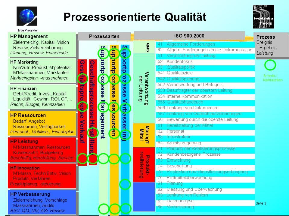 Prozessorientierte Qualität