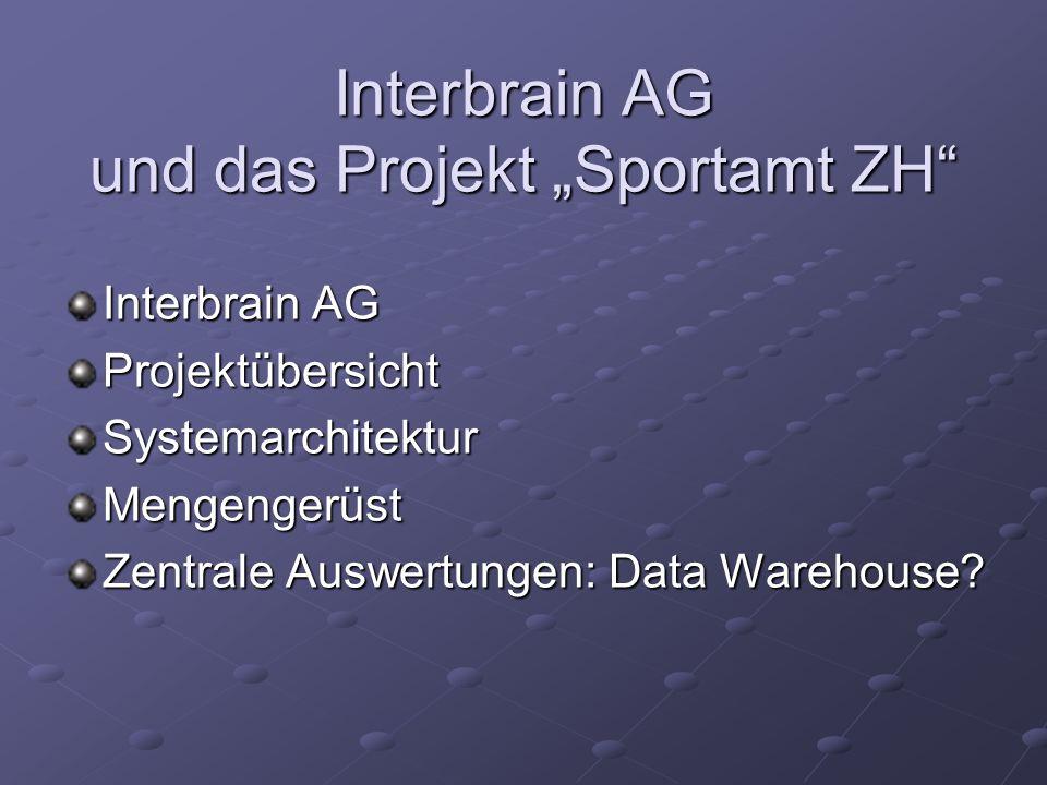 """Interbrain AG und das Projekt """"Sportamt ZH"""