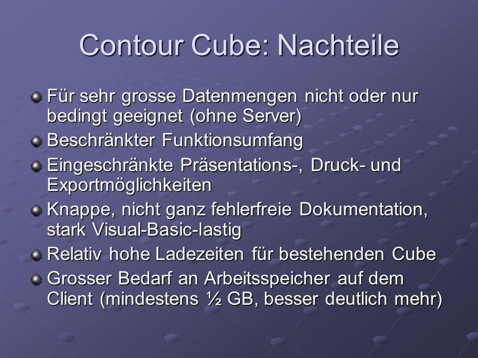 Contour Cube: Nachteile