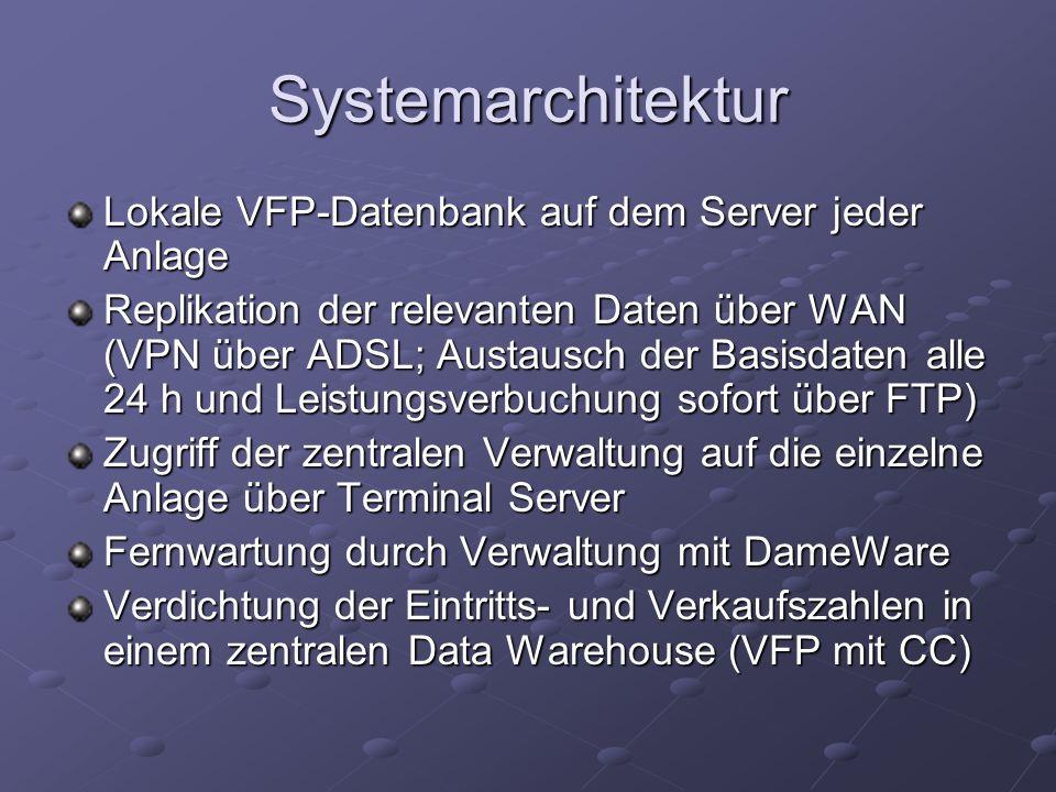 Systemarchitektur Lokale VFP-Datenbank auf dem Server jeder Anlage
