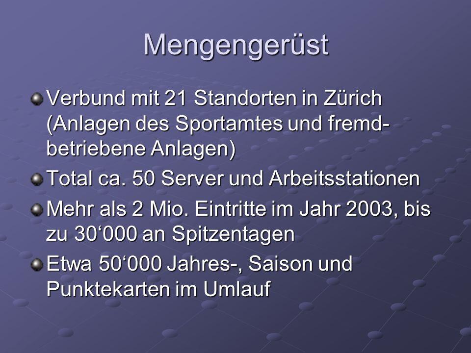 Mengengerüst Verbund mit 21 Standorten in Zürich (Anlagen des Sportamtes und fremd-betriebene Anlagen)