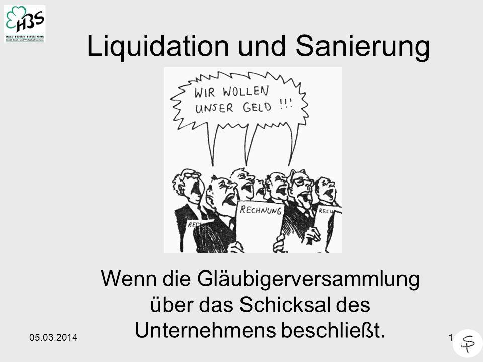 Liquidation und Sanierung