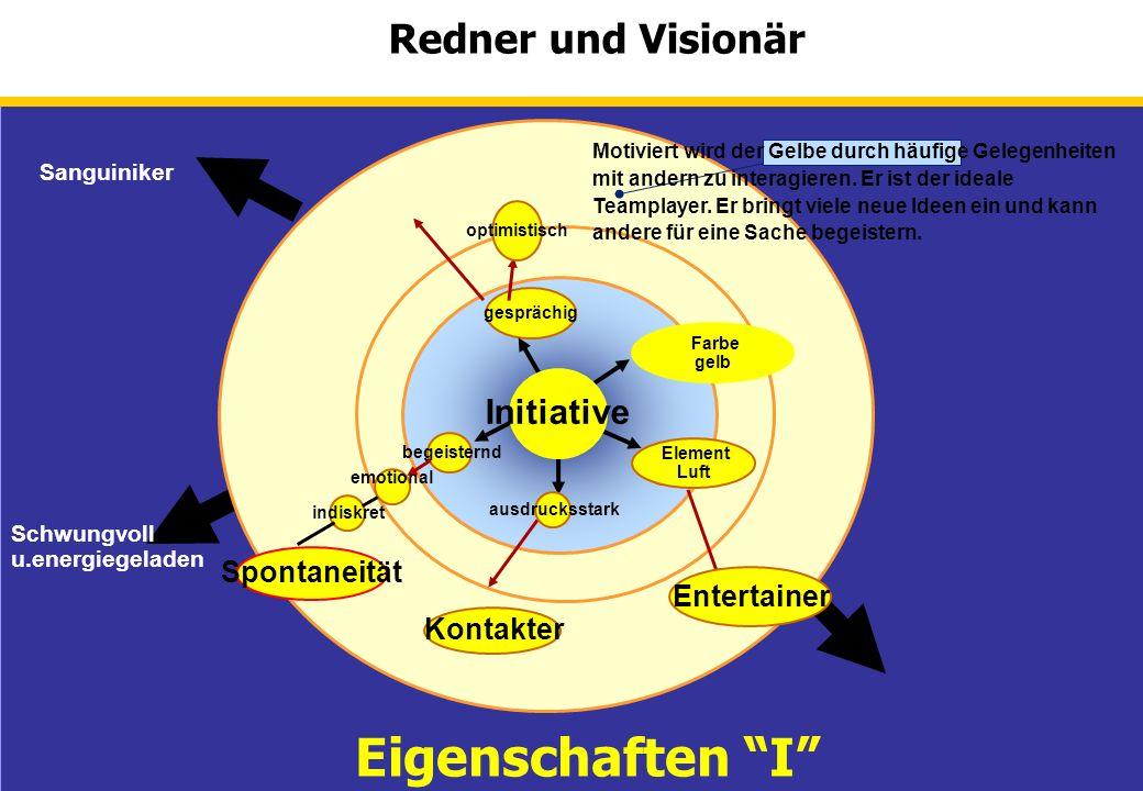 Eigenschaften I Redner und Visionär praktisch Initiative