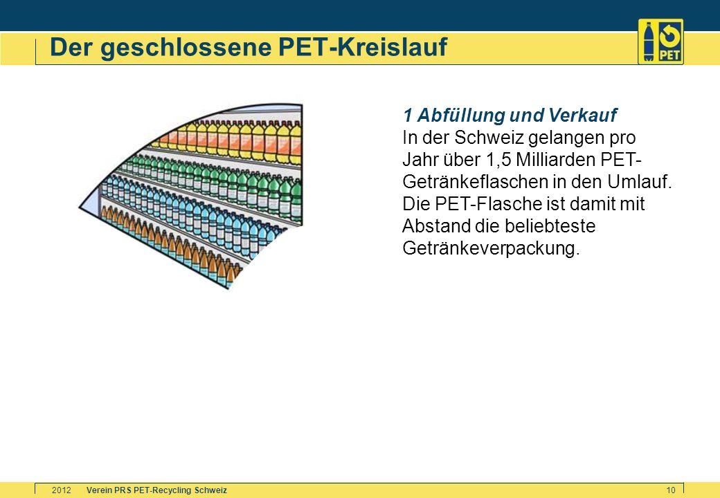 Der geschlossene PET-Kreislauf