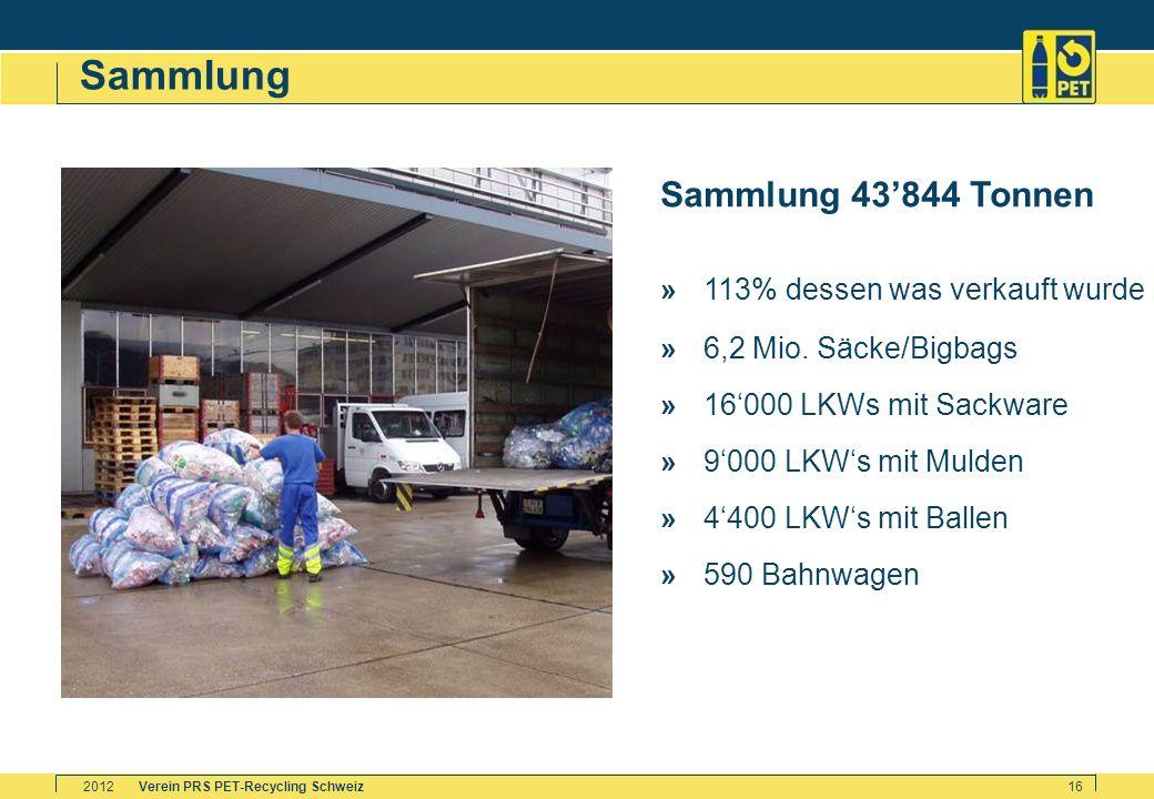 Sammlung Sammlung 43'844 Tonnen » 113% dessen was verkauft wurde