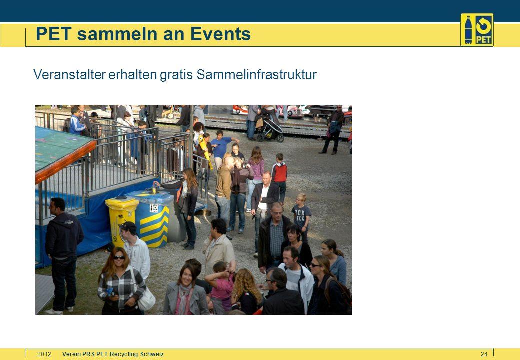 PET sammeln an Events Veranstalter erhalten gratis Sammelinfrastruktur