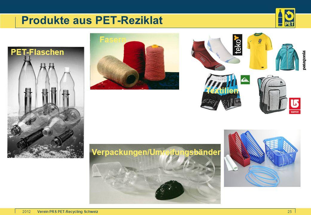 Produkte aus PET-Reziklat