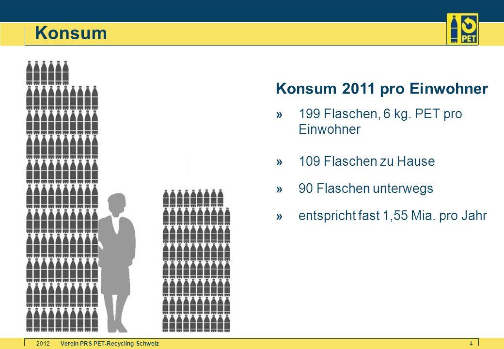 Konsum Konsum 2011 pro Einwohner »