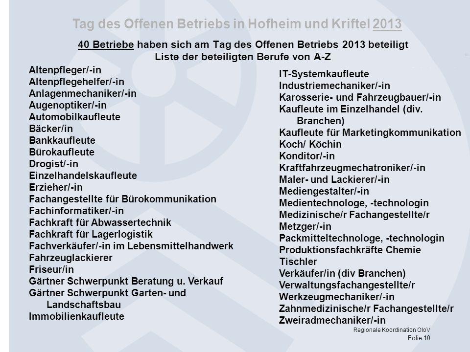 40 Betriebe haben sich am Tag des Offenen Betriebs 2013 beteiligt Liste der beteiligten Berufe von A-Z
