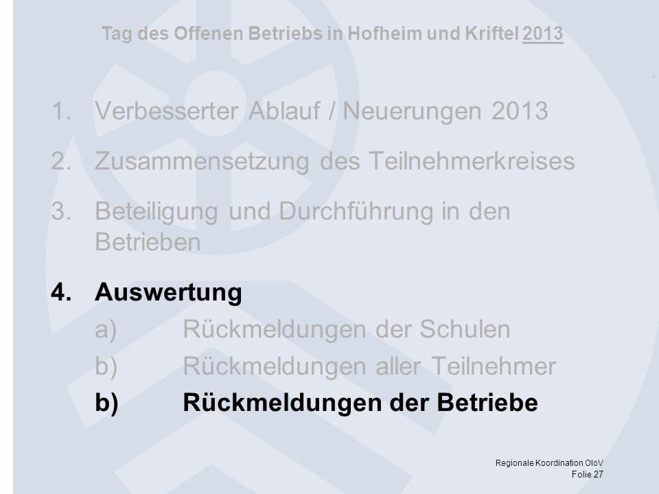 Beste Ablaufdiagramm Der Prozesssteuerung Bilder - Elektrische ...