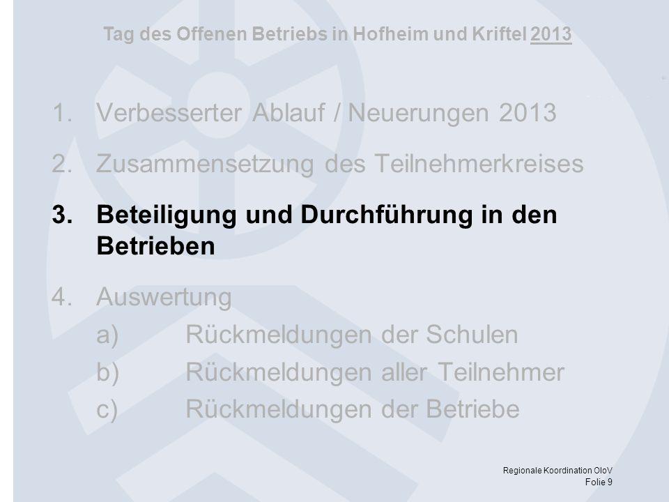 Verbesserter Ablauf / Neuerungen 2013