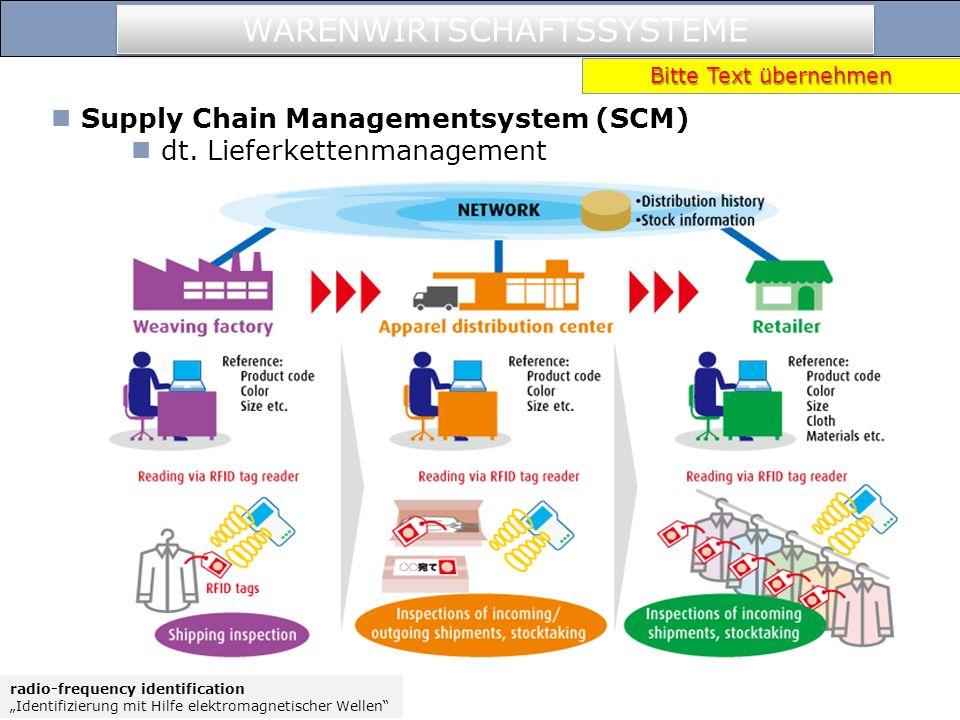 Supply Chain Managementsystem (SCM) dt. Lieferkettenmanagement