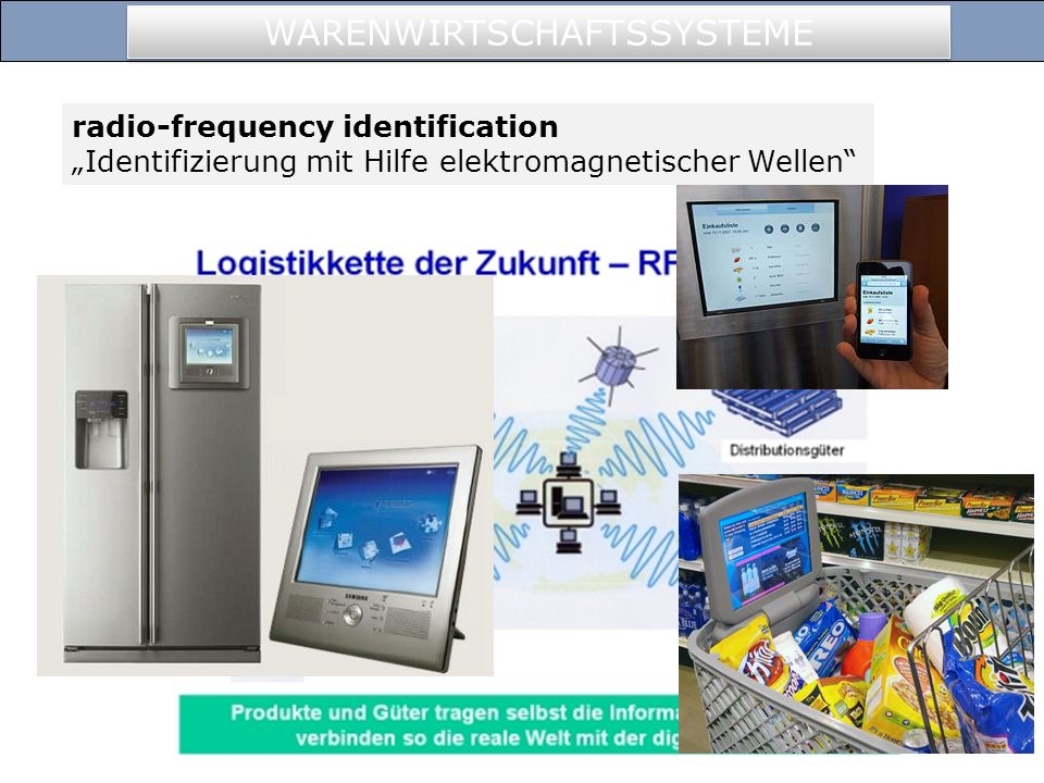 radio-frequency identification