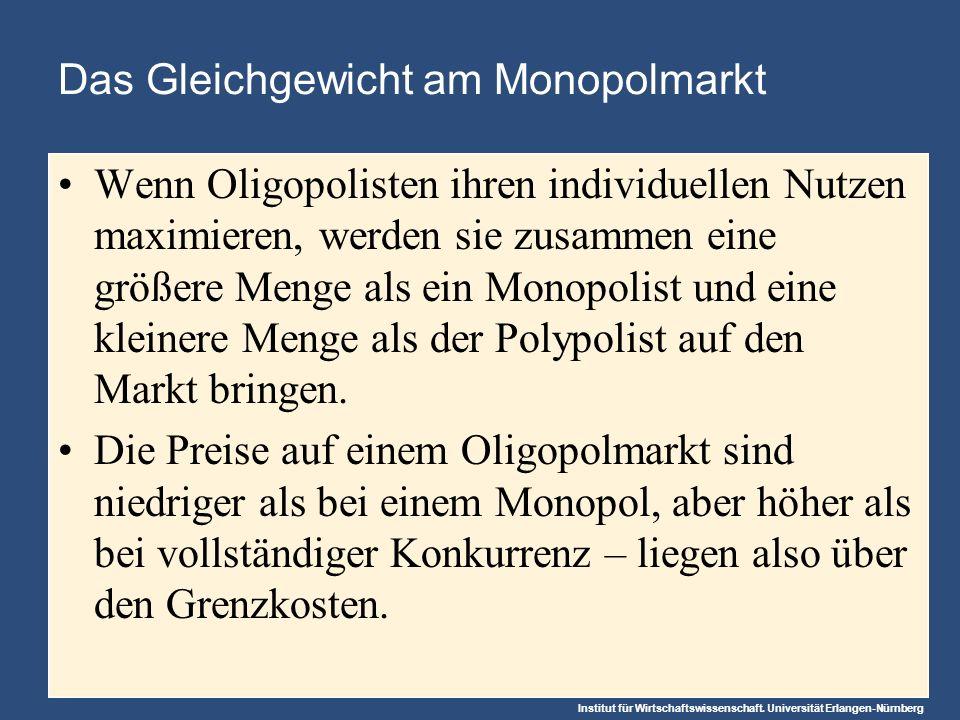 Das Gleichgewicht am Monopolmarkt