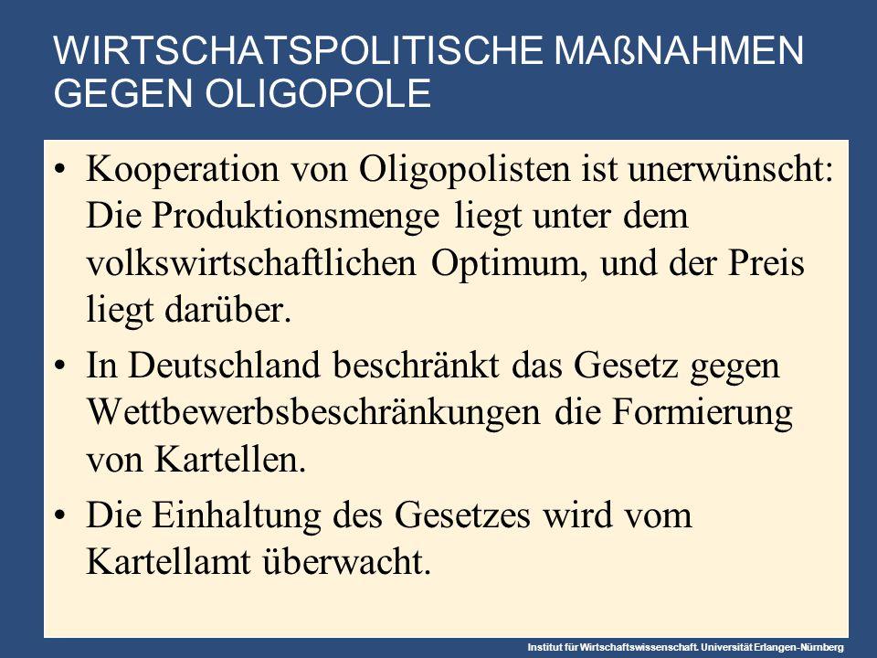 WIRTSCHATSPOLITISCHE MAßNAHMEN GEGEN OLIGOPOLE
