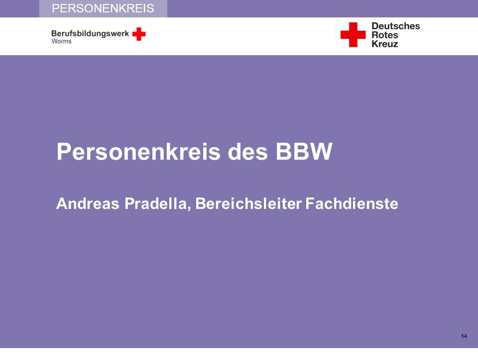 Personenkreis des BBW Andreas Pradella, Bereichsleiter Fachdienste