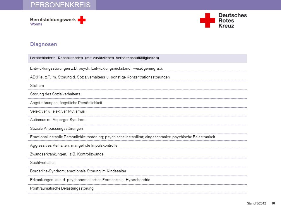 Diagnosen PERSONENKREIS