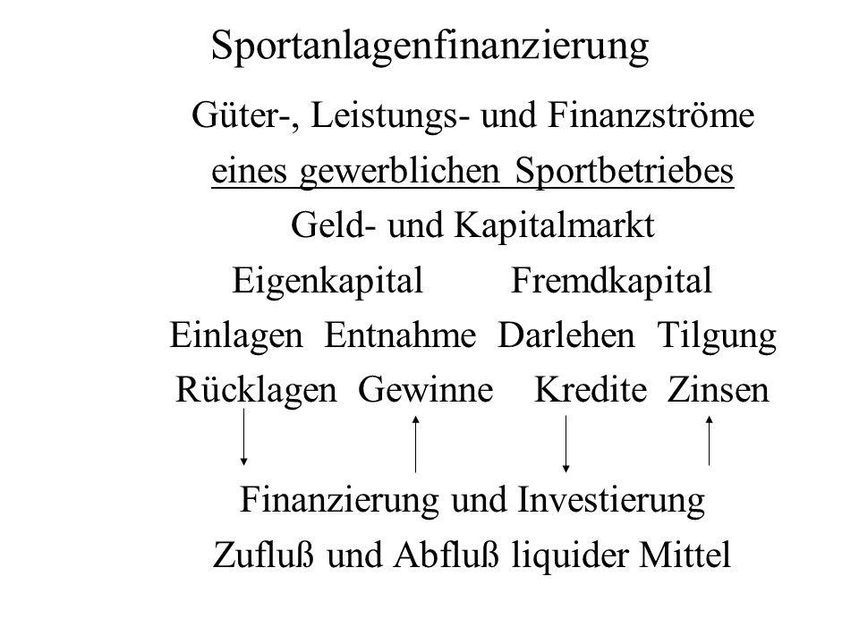 Sportanlagenfinanzierung