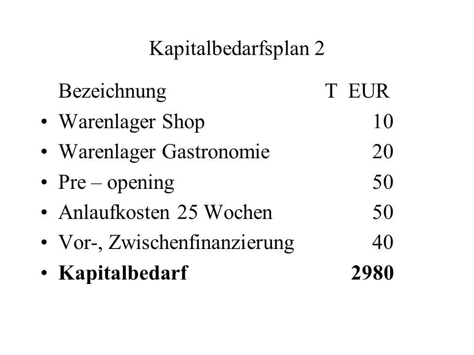 Kapitalbedarfsplan 2 Bezeichnung T EUR. Warenlager Shop 10. Warenlager Gastronomie 20. Pre – opening 50.