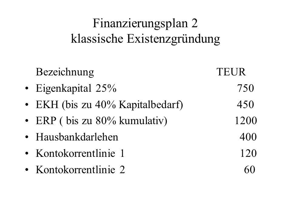 Finanzierungsplan 2 klassische Existenzgründung