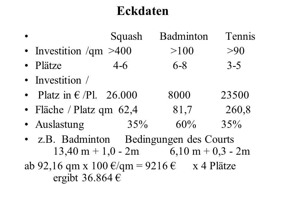 Eckdaten Squash Badminton Tennis