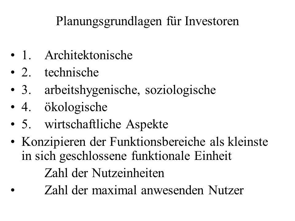 Planungsgrundlagen für Investoren