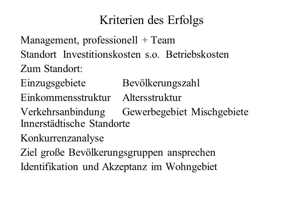 Kriterien des Erfolgs Management, professionell + Team