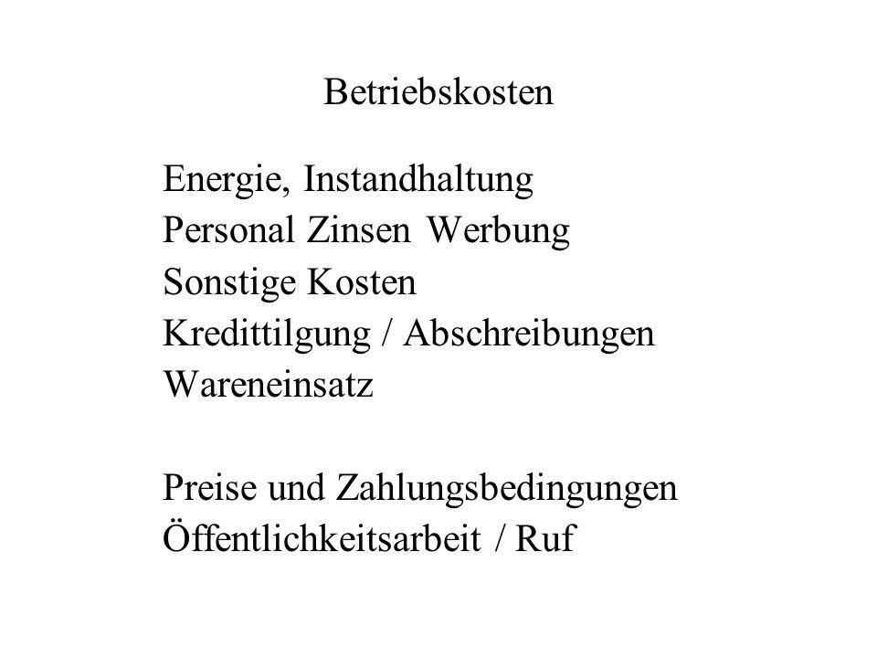 Betriebskosten Energie, Instandhaltung. Personal Zinsen Werbung. Sonstige Kosten. Kredittilgung / Abschreibungen.
