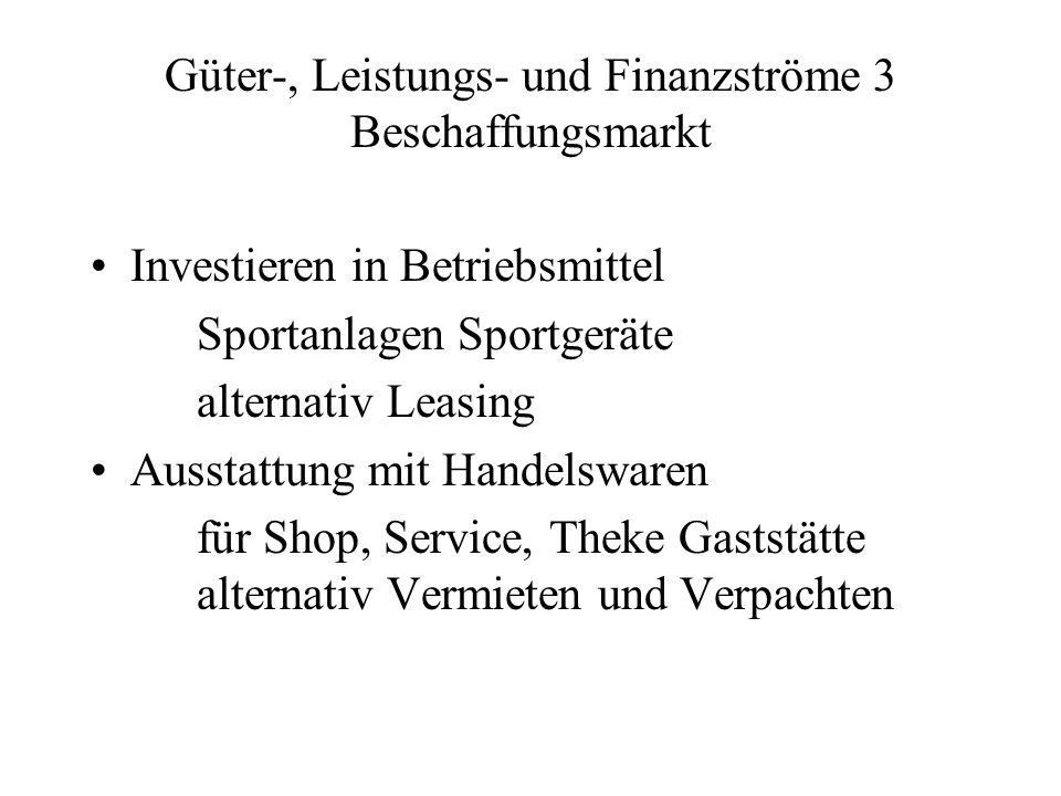 Güter-, Leistungs- und Finanzströme 3 Beschaffungsmarkt