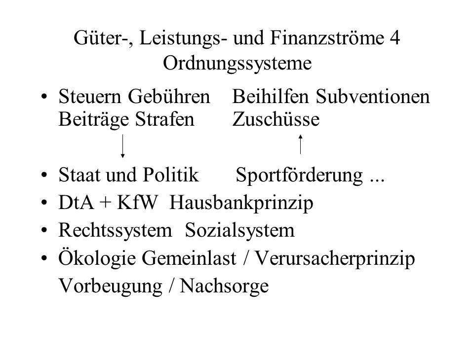 Güter-, Leistungs- und Finanzströme 4 Ordnungssysteme