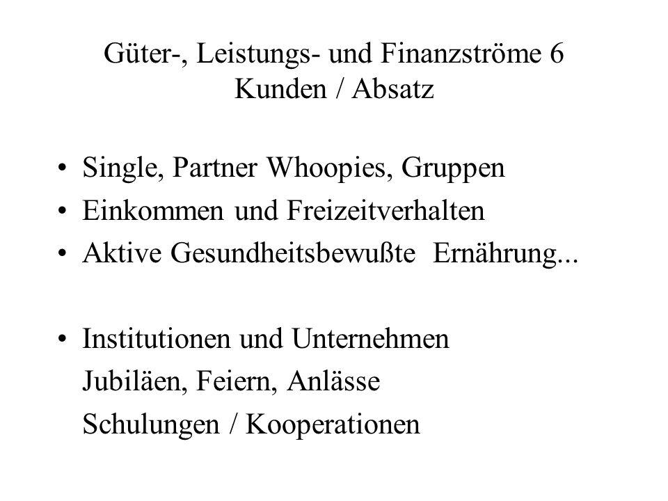 Güter-, Leistungs- und Finanzströme 6 Kunden / Absatz