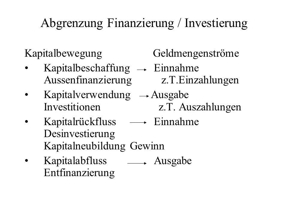 Abgrenzung Finanzierung / Investierung