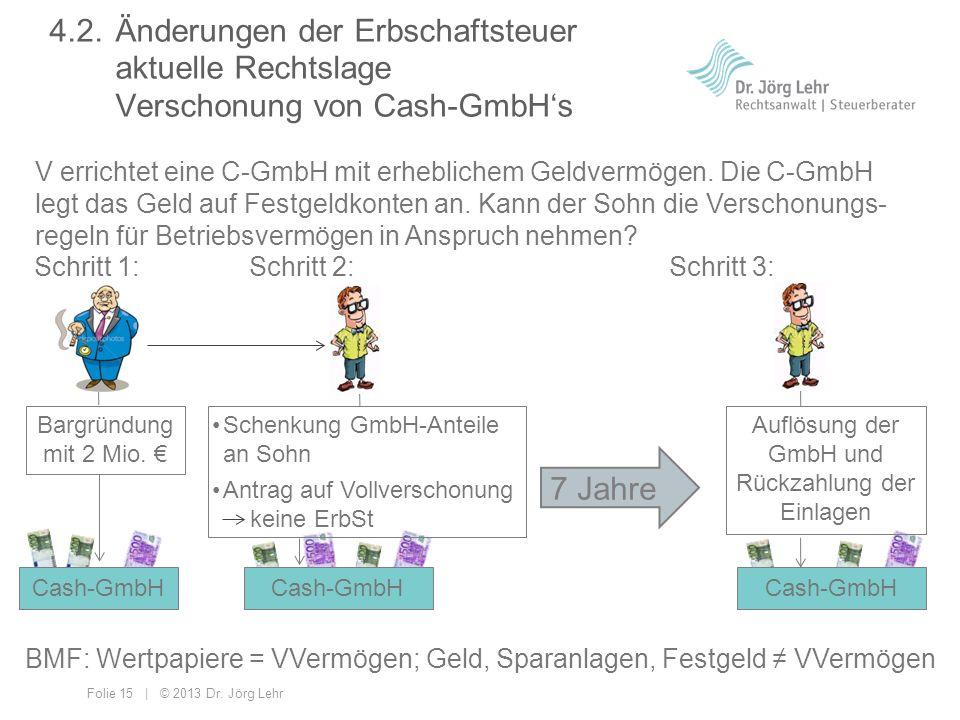 Auflösung der GmbH und Rückzahlung der Einlagen