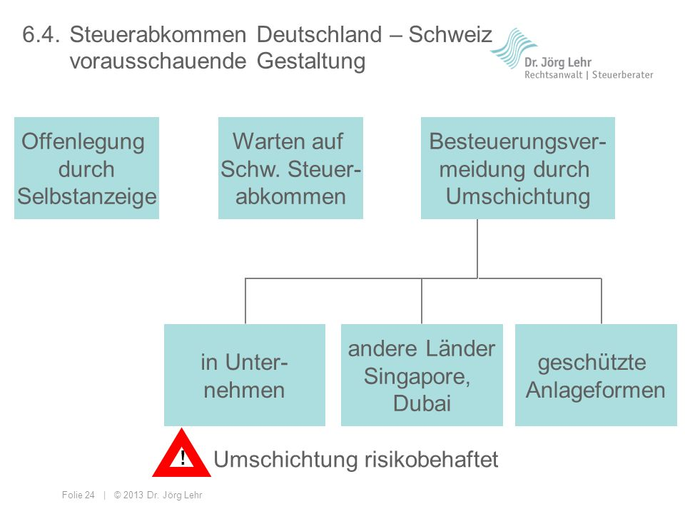 6.4. Steuerabkommen Deutschland – Schweiz vorausschauende Gestaltung
