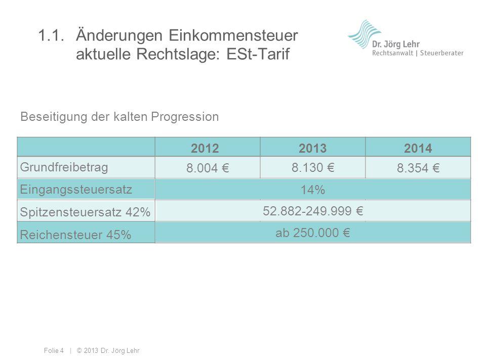 1.1. Änderungen Einkommensteuer aktuelle Rechtslage: ESt-Tarif
