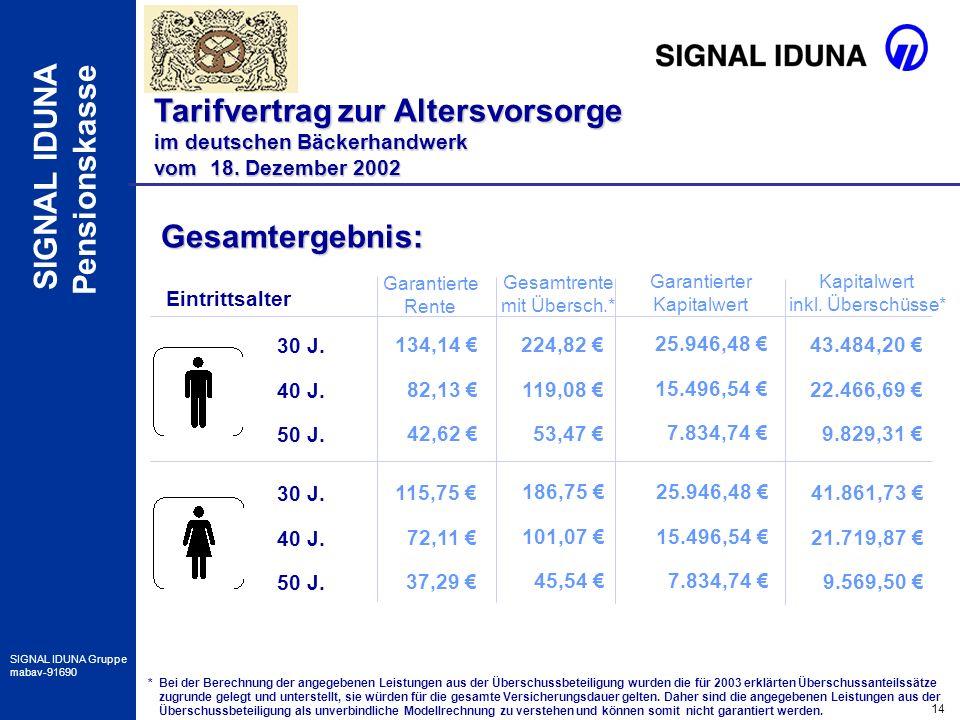 Tarifvertrag zur Altersvorsorge im deutschen Bäckerhandwerk vom 18