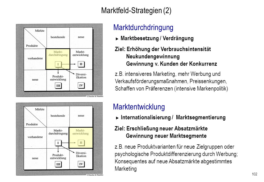 Marktfeld-Strategien (2)