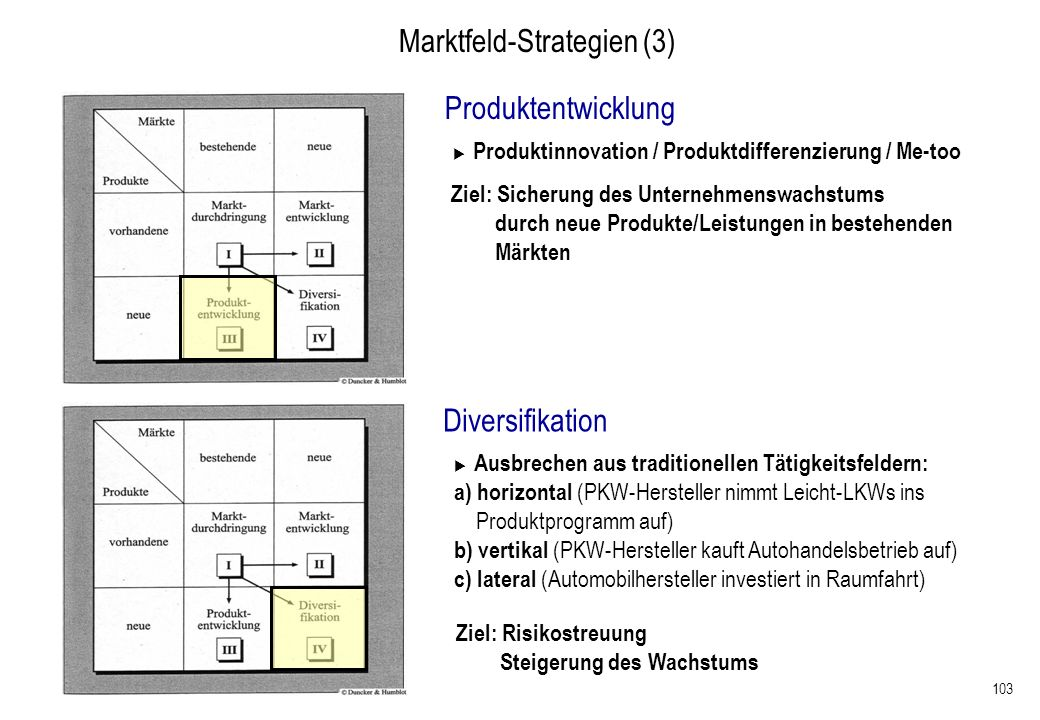 Marktfeld-Strategien (3)