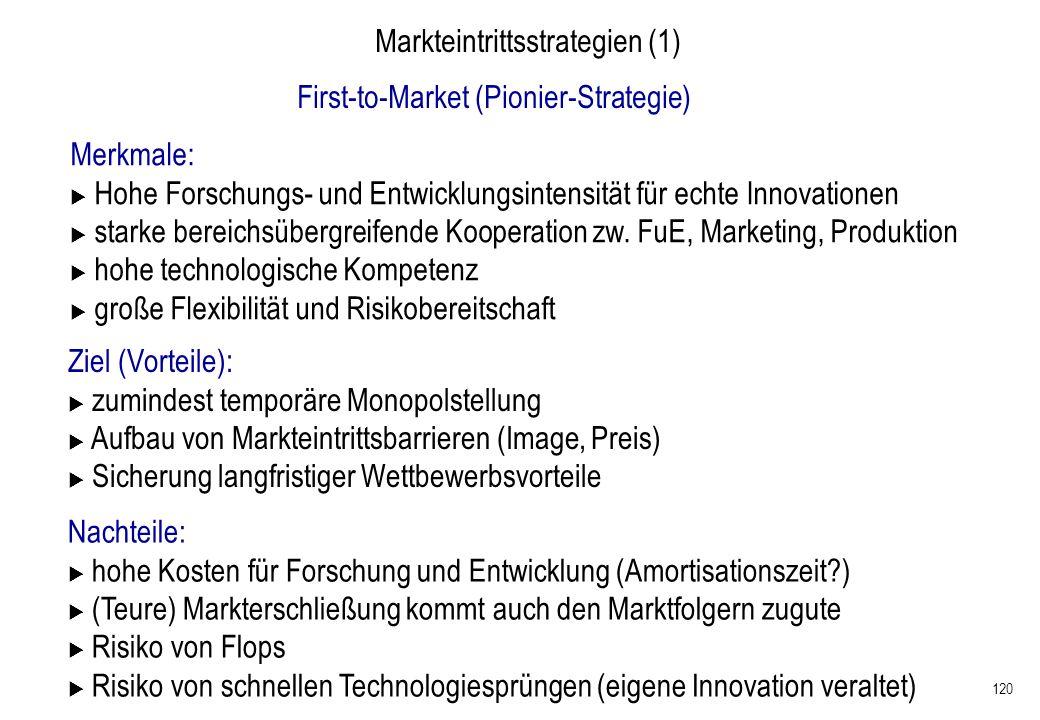 Markteintrittsstrategien (1)