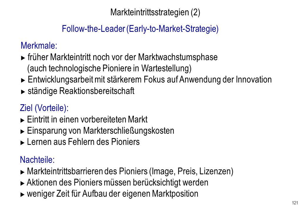 Markteintrittsstrategien (2)