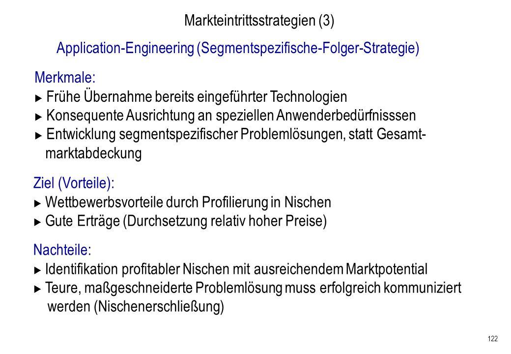 Markteintrittsstrategien (3)